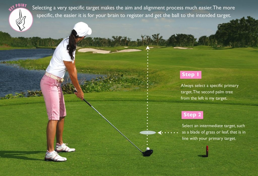 Swing Tip: Alignment